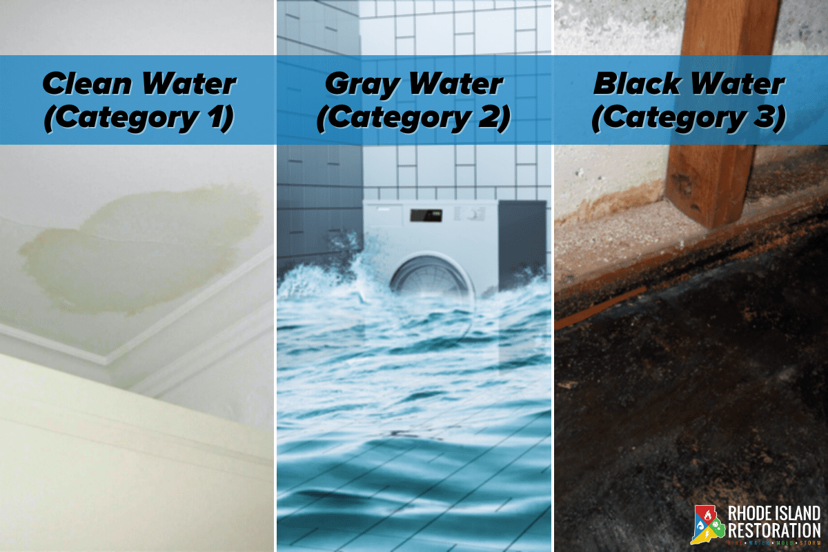 types of water damage ri